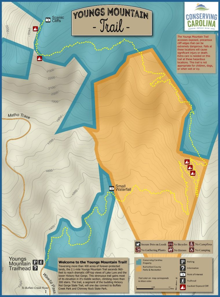 Youngs Mountain Trail Map